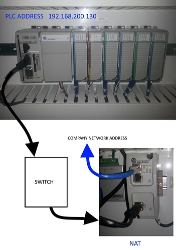 Connection path for allen bradley compact logix - Ignition