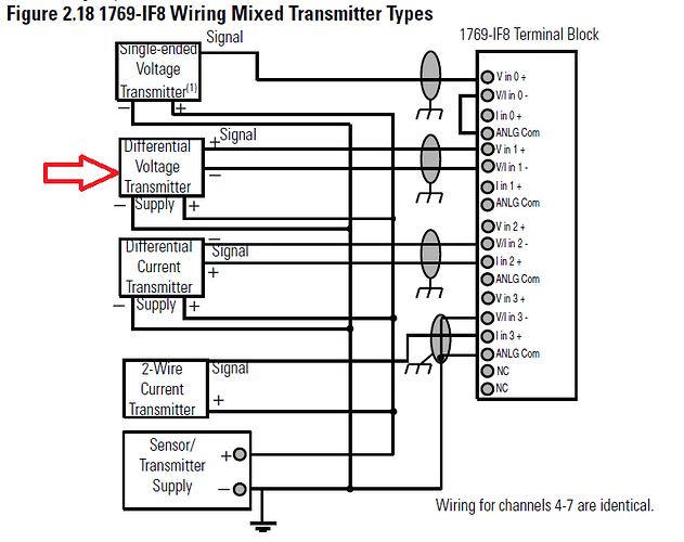 3 wire transmitter wiring diagram 1769 if8 module doesn t read my analog input general discussion  1769 if8 module doesn t read my analog