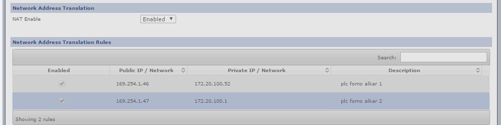 Allen Bradley 1783-NATR, Network Address Translation Router